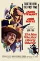 John Wayne Posters